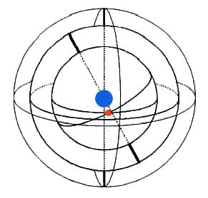 Eudoxuspheres