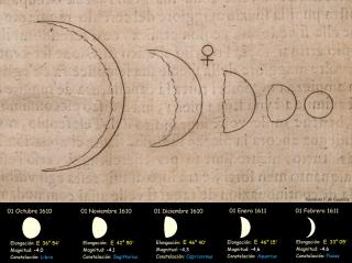 Fases_de_Venus_-_Galileo_Galilei
