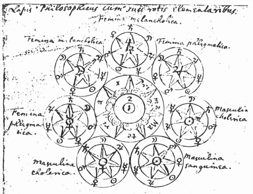 Alchemy-isaac-newton-granger