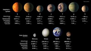 640px-PIA21425_-_TRAPPIST-1_Statistics_Table