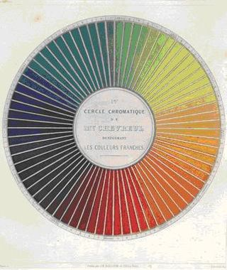 Chevreul-color-wheel