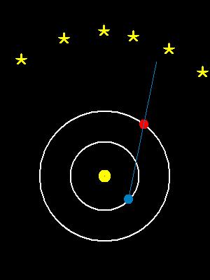 Copernicus_Mars
