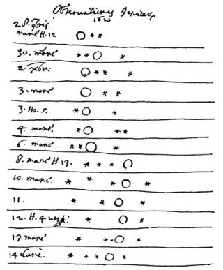 Galileojupitermoons