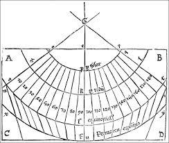 PtolemyProj2